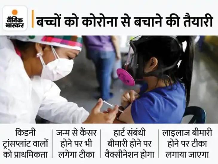 सुबह टीके को DCGI की मंजूरी की खबर आई, दोपहर में मंत्री ने कहा- अभी इस पर फैसला नहीं|देश,National - Dainik Bhaskar