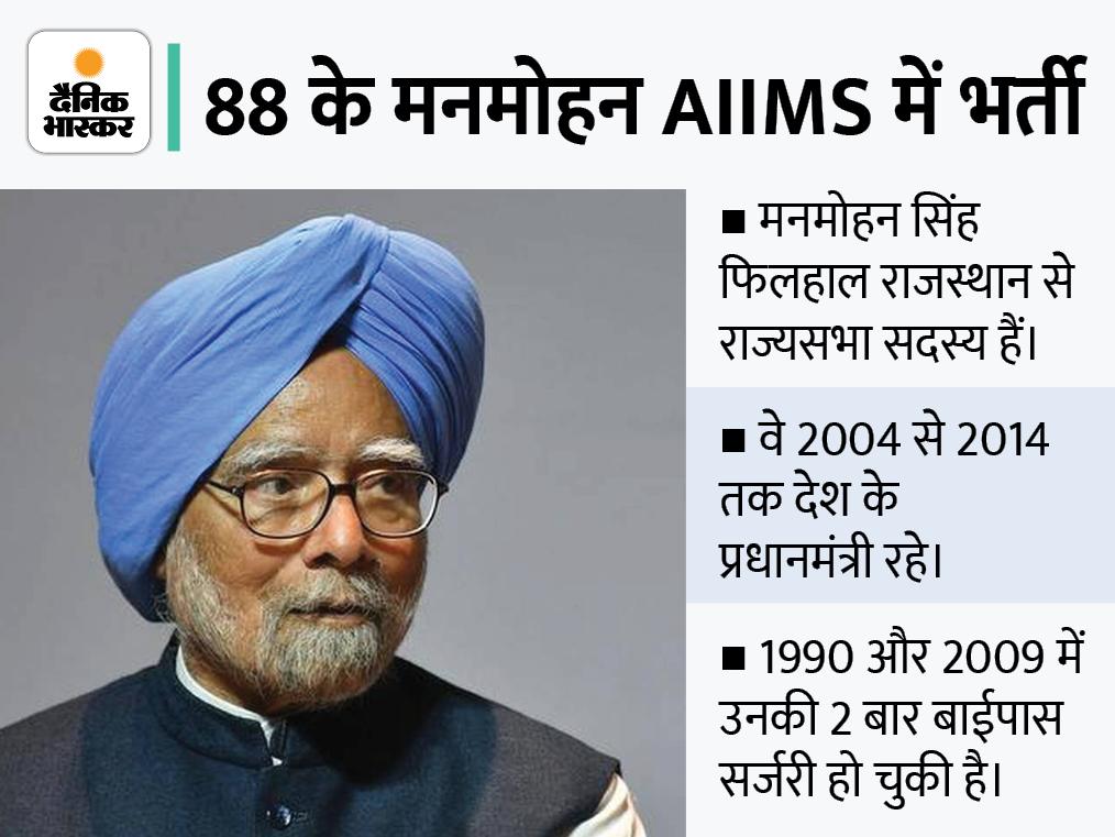 पूर्व प्रधानमंत्री को बुखार और कमजोरी की शिकायत के बाद दिल्ली AIIMS में भर्ती कराया गया|देश,National - Dainik Bhaskar