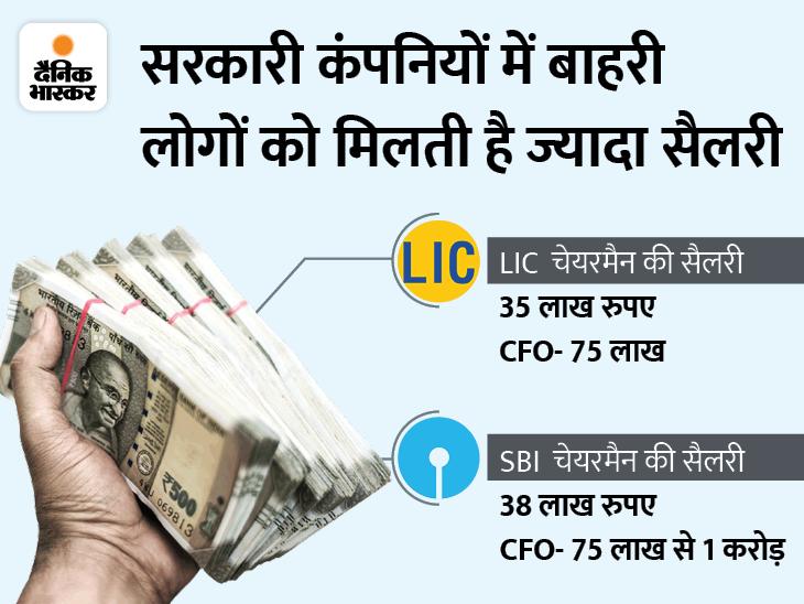 भारी-भरकम पैकेज: LIC में चेयरमैन से ज्यादा सैलरी मिलेगी CFO को, सालाना 75 लाख से 1 करोड़ होगी सैलरी