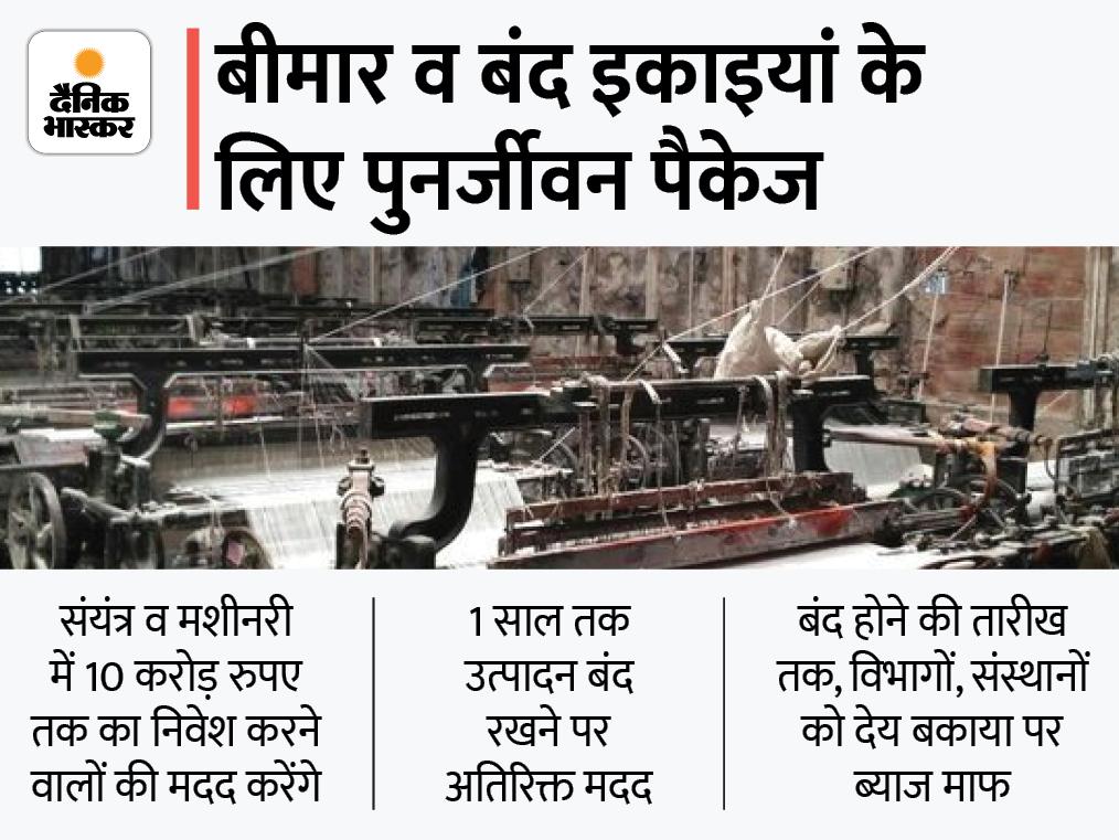 बंद इकाइयां शुरू करने के लिए रियायत देगी सरकार, पावरलूम सेक्टर पर फोकस; आत्मनिर्भर मध्यप्रदेश-MSME विकास नीति लागू|मध्य प्रदेश,Madhya Pradesh - Dainik Bhaskar