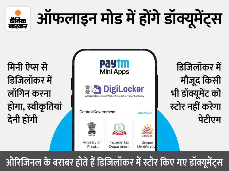 ई-वॉलेट और सरकार में करार: पेटीएम मिनी ऐप्स पर भी मिलेगी 'डिजिलॉकर' की सुविधा, कमजोर कनेक्टिविटी वाली जगहों पर भी दिखेंगे डॉक्यूमेंट