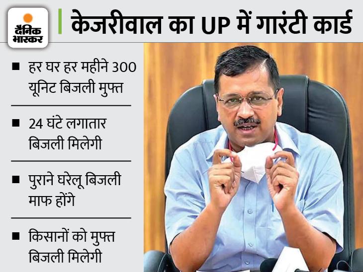 कानपुर में हर विधानसभा में 90 हजार बिजली गारंटी के फार्म भरवाए जा रहे, हर महीने एक चुनावी वादे का होगा ऐलान कानपुर,Kanpur - Dainik Bhaskar