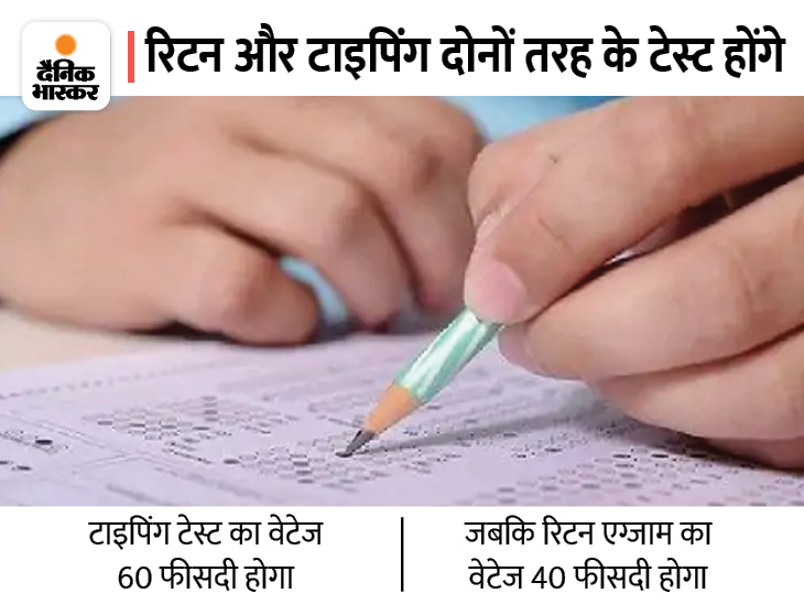 920 पदों पर होनी है भर्ती, जूनियर असिस्टेंट और कॉमर्शियल असिस्टेंट के लिए 5 दिन चलेगा एग्जाम|जयपुर,Jaipur - Dainik Bhaskar