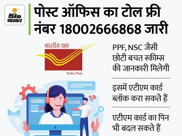 पोस्ट ऑफिस की सुविधाएं अब फोन पर: अकाउंट से लेन-देन, बैलेंस, डिपॉजिट की जानकारी IVR के जरिए मिलेगी, जानिए कैसे कर सकते हैं उपयोग
