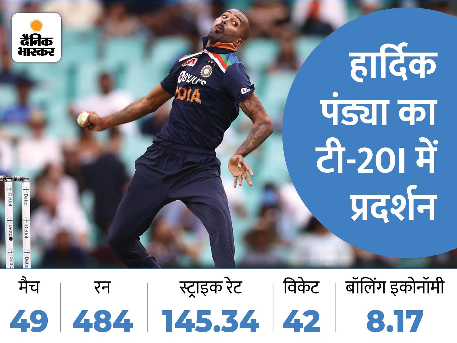 हार्दिक पंड्या टूर्नामेंट में नहीं करेंगे गेंदबाजी, एक बल्लेबाज के रूप में होंगे टीम का हिस्सा T20 वर्ल्ड कप,T20 World Cup - Dainik Bhaskar