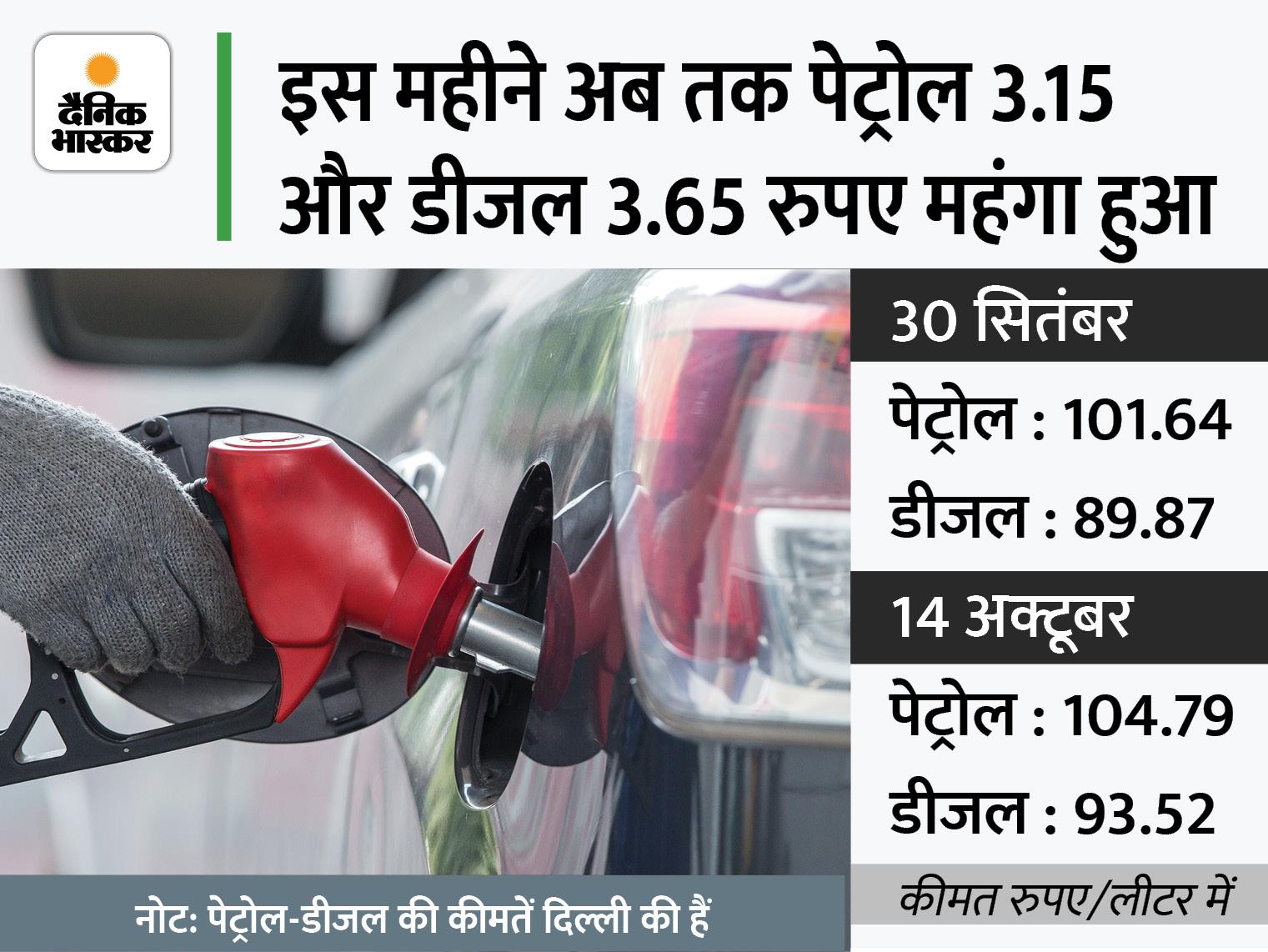 कच्चे तेल की मांग बढ़ने के कारण इसके दाम 80 डॉलर के पार निकल गए हैं। ऐसे में आने वाले समय में पेट्रोल-डीजल और महंगा हो सकता है। - Dainik Bhaskar