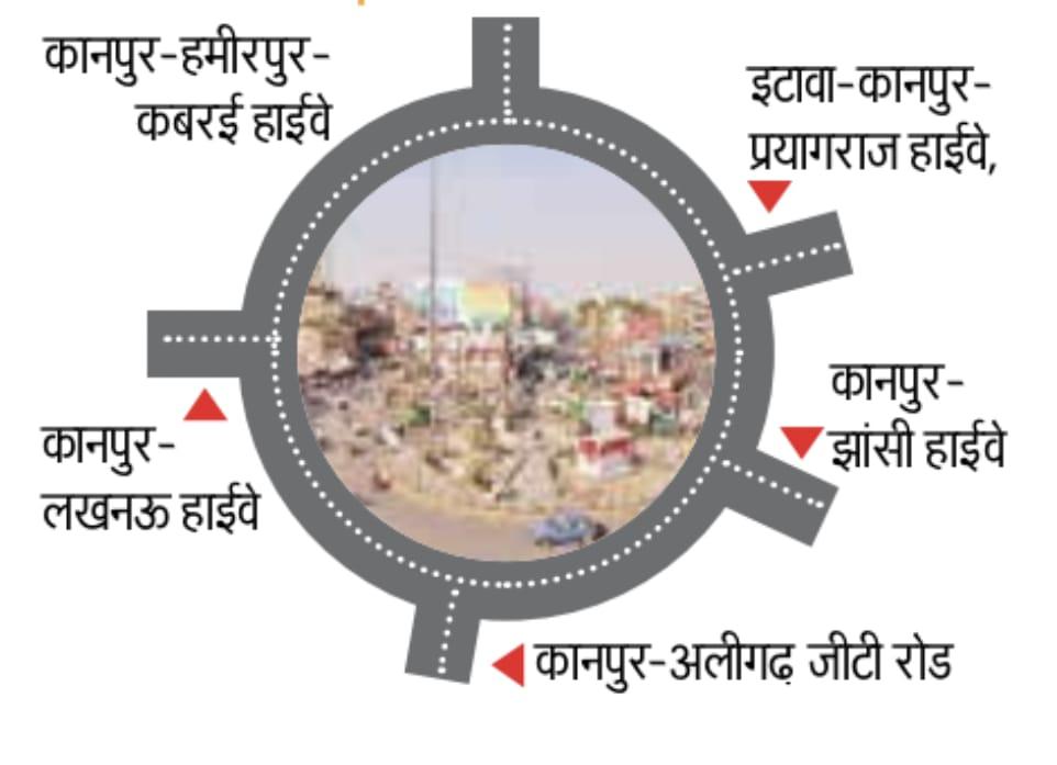 जीटी रोड 4 लेन होने के चलते मंधना के पास फ्लाईओवर को लेकर फंसा पेंच, NHAI दोबारा कराएगी सर्वे, इसके बाद होगा फैसला|कानपुर,Kanpur - Dainik Bhaskar