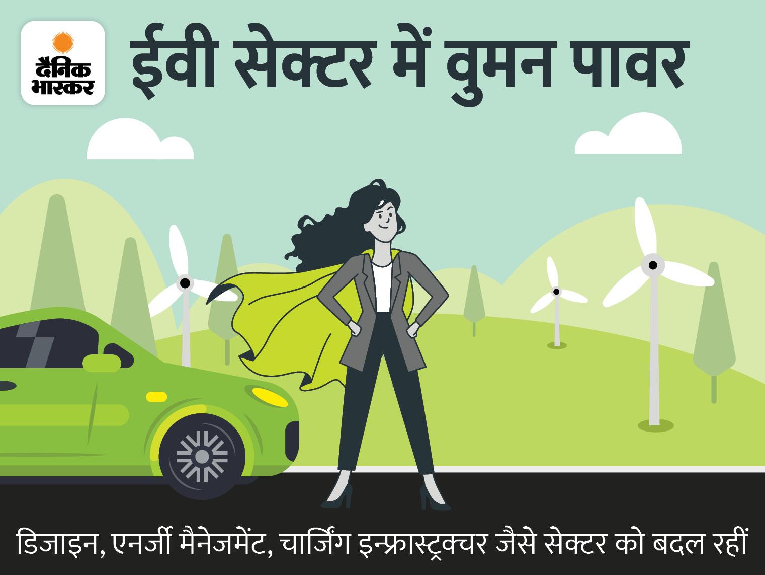 6 महिलाएं ईवी सेक्टर में बदल रहीं देश की तस्वीर, इसके अलग-अलग सेक्टर में निभा रहीं अहम भूमिका|टेक & ऑटो,Tech & Auto - Dainik Bhaskar