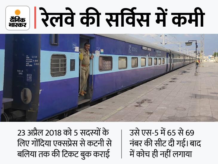 टिकट S-5 में बुक कराई, रेलवे ने कोच ही नहीं लगाया; बिना सूचना S-2 और S-4 में सीटें दीं|जबलपुर,Jabalpur - Dainik Bhaskar