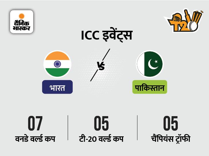टीवी राइट्स खरीदने वाली कंपनियां करती हैं डिमांड, यही मैच सबसे ज्यादा देखा जाता है|स्पोर्ट्स,Sports - Dainik Bhaskar