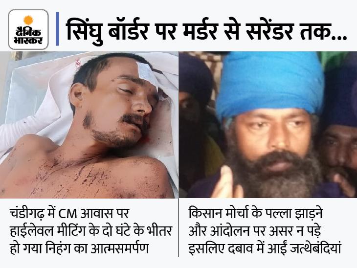 सुबह अड़ने वाले निहंग लॉ एंड ऑर्डर पर सरकार का सख्त स्टैंड देखकर पड़े ढीले, किसान आंदोलन से मामला जुड़ने से भी बढ़ा दबाव|देश,National - Dainik Bhaskar