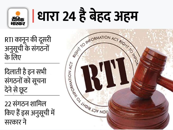 इंटेलिजेंस एजेंसियों पर RTI कानून लागू है या नहीं, सुप्रीम कोर्ट ने दिल्ली हाईकोर्ट को दिया फैसला करने का आदेश|देश,National - Dainik Bhaskar
