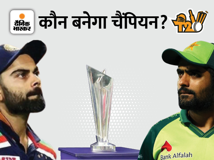 भारत, इंग्लैंड और पाकिस्तान के अलावा ये 2 देश रहेंगे टूर्नामेंट जीतने के लिए फेवरेट; क्या इस बार मिलेगा एक नया विजेता|स्पोर्ट्स,Sports - Dainik Bhaskar