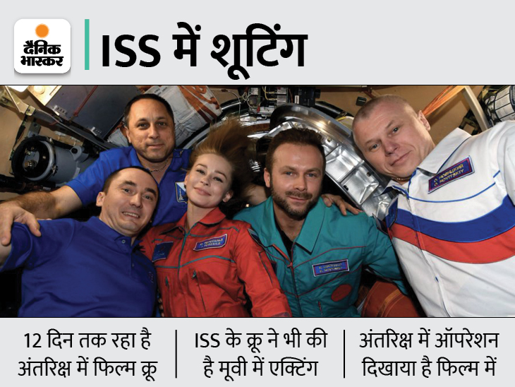 अंतरिक्ष में पहली मूवी की शूटिंग करने के बाद धरती पर लौटा रूसी फिल्म क्रू; 12 दिन में शूट किया 40 मिनट लंबा सीन|बॉलीवुड,Bollywood - Dainik Bhaskar