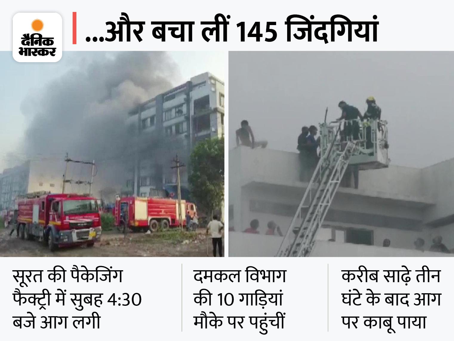 2 मजदूरों की मौत, 145 बचाए गए; 5वीं मंजिल से कूदे कई मजदूर|देश,National - Dainik Bhaskar