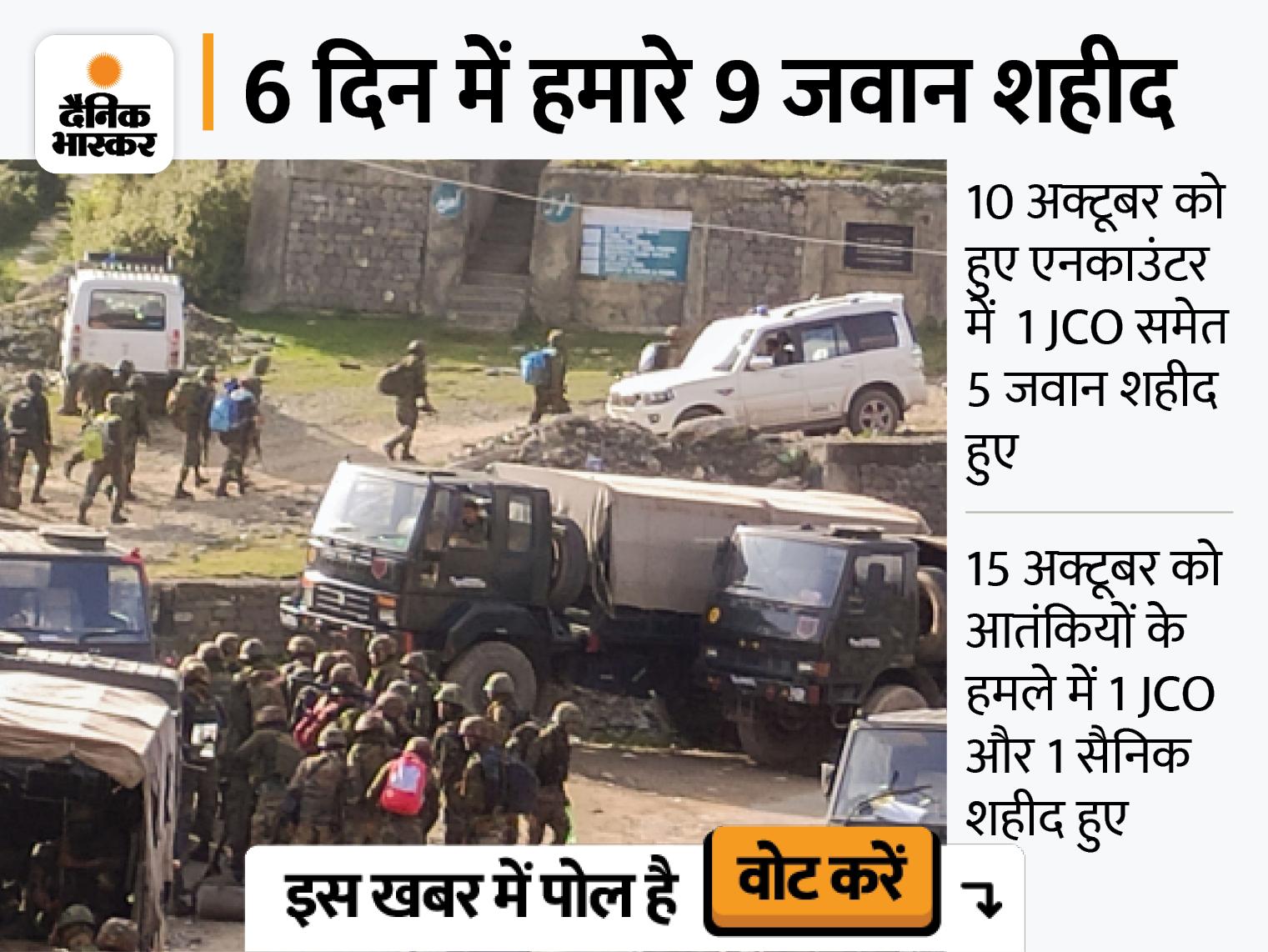 भारतीय सेना को शक- पाकिस्तानी फौज के कमांडो दे रहे हैं आतंकियों को ट्रेनिंग|देश,National - Dainik Bhaskar