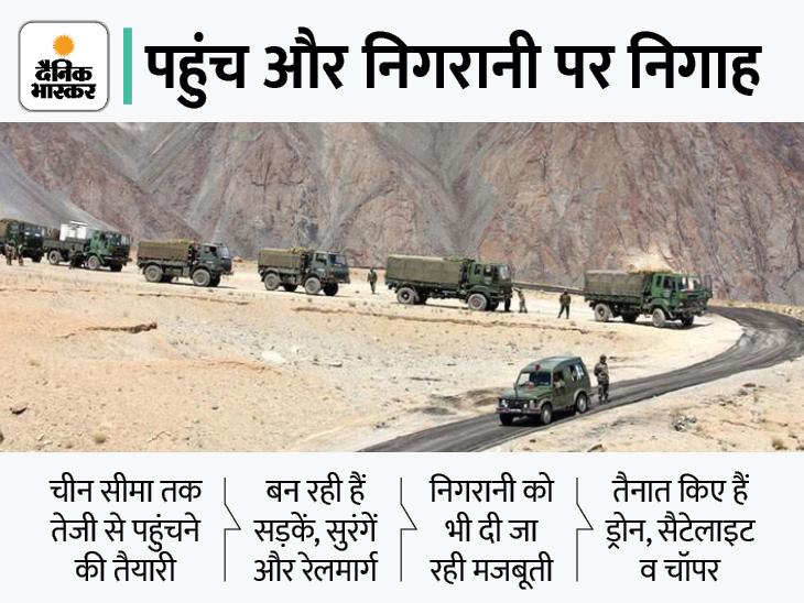 अरुणाचल में तेजी से बन रहे पुल-सुरंग, चीन के हरकत करते ही पहुंच पाएगी सेना|देश,National - Dainik Bhaskar