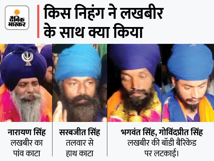 सिंघु बॉर्डर पर 2 तलवारों से काटे गए लखबीर के हाथ-पांव, खून से सने कपड़े भी मिले|सोनीपत,Sonipat - Dainik Bhaskar