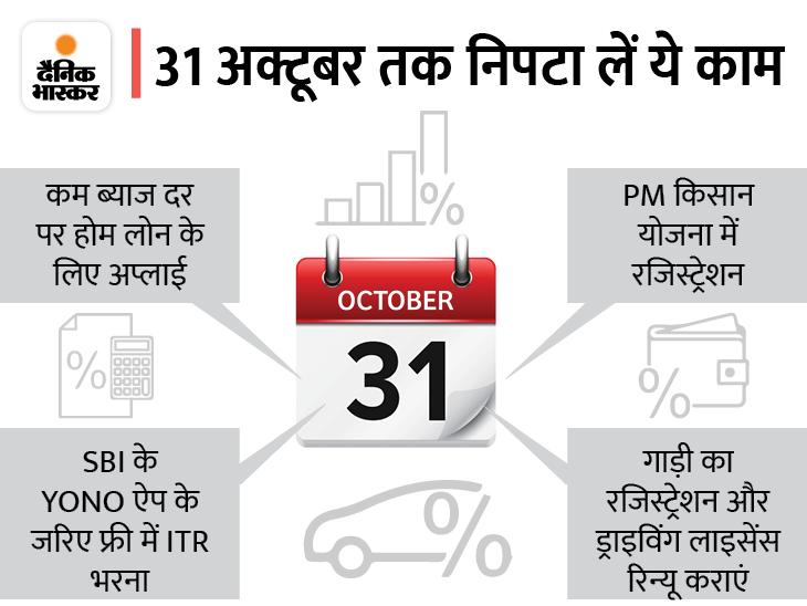 होम लोन लेने और ITR फाइल करने सहित अक्टूबर में निपटा लें ये 4 काम, नहीं तो उठाना पड़ सकता है नुकसान|बिजनेस,Business - Dainik Bhaskar