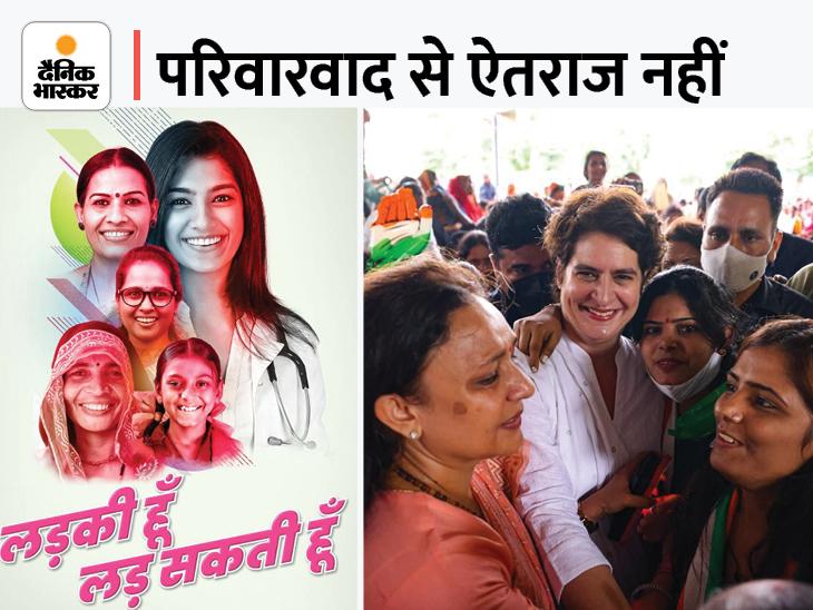 प्रियंका गांधी का बड़ा ऐलान; 403 सीटों में 161 पर महिलाओं को टिकट देगी कांग्रेस|लखनऊ,Lucknow - Dainik Bhaskar