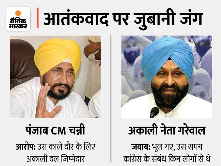 कांग्रेस और अकाली दल आमने-सामने, CM चन्नी के आरोप का महेशइंद्र सिंह गरेवाल ने दिया करारा जवाब|बठिंडा,Bathinda - Dainik Bhaskar
