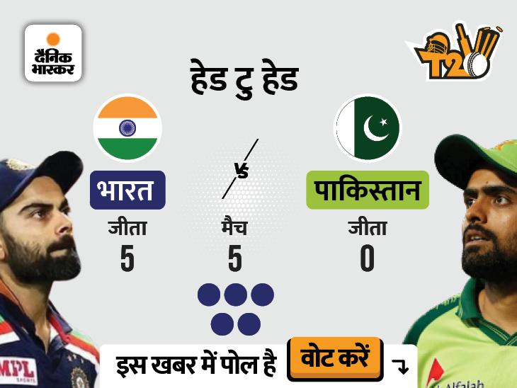 वर्ल्ड कप में जब-जब भारत से टकराया पाकिस्तान, चूर-चूर हो गया, पांचों मैच की कहानी पढ़ लीजिए टी-20 वर्ल्ड कप,T20 World Cup - Dainik Bhaskar