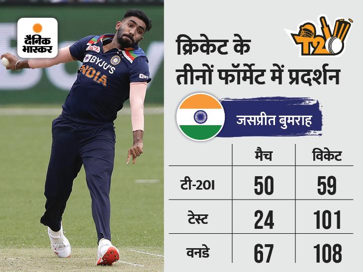 क्रिकेट एकेडमी गए ही नहीं, टीवी पर क्रिकेट देखकर ही बन गए दुनिया के सबसे खतरनाक गेंदबाज टी-20 वर्ल्ड कप,T20 World Cup - Dainik Bhaskar