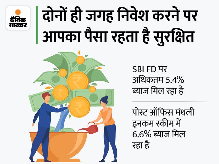 पोस्ट ऑफिस मंथली इनकम स्कीम या SBI फिक्स्ड डिपॉजिट, यहां जानें कहां निवेश करना रहेगा ज्यादा फायदेमंद यूटिलिटी,Utility - Dainik Bhaskar