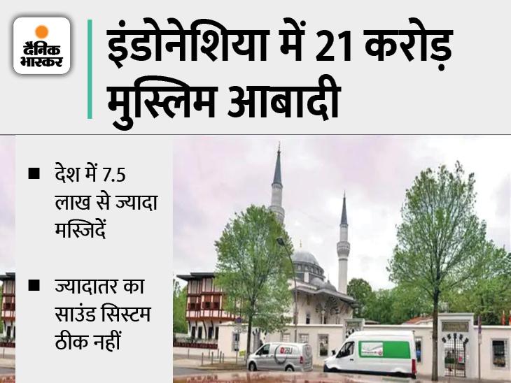 70 हजार मस्जिदों में लाउड स्पीकर की आवाज घटाई गई, लोग चिड़चिड़ेपन की शिकायत कर रहे थे विदेश,International - Dainik Bhaskar