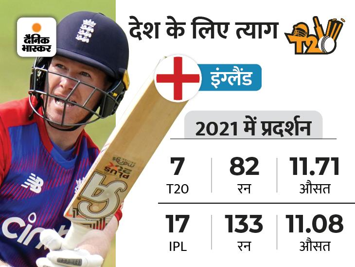 खराब फॉर्म से जूझ रहे ओएन मोर्गन वर्ल्ड कप में टीम की जीत के लिए बाहर बैठने को भी तैयार टी-20 वर्ल्ड कप,T20 World Cup - Dainik Bhaskar