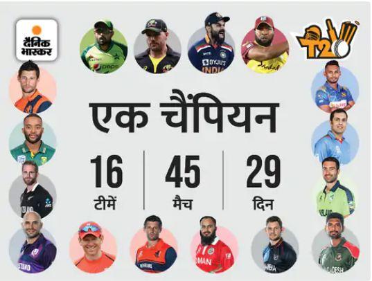 PAK होम मिनिस्टर ने मैच देखने PM से 2 दिन की छुट्टी ली; कहा- अल्लाह हमें कामयाबी दे विदेश,International - Dainik Bhaskar