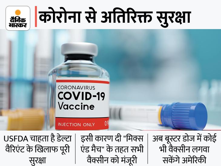अमेरिका में कोविड-19 वैक्सीन की 'मिक्स एंड मैच' रणनीति, अब लगवा पाएंगे कोई भी बूस्टर डोज विदेश,International - Dainik Bhaskar