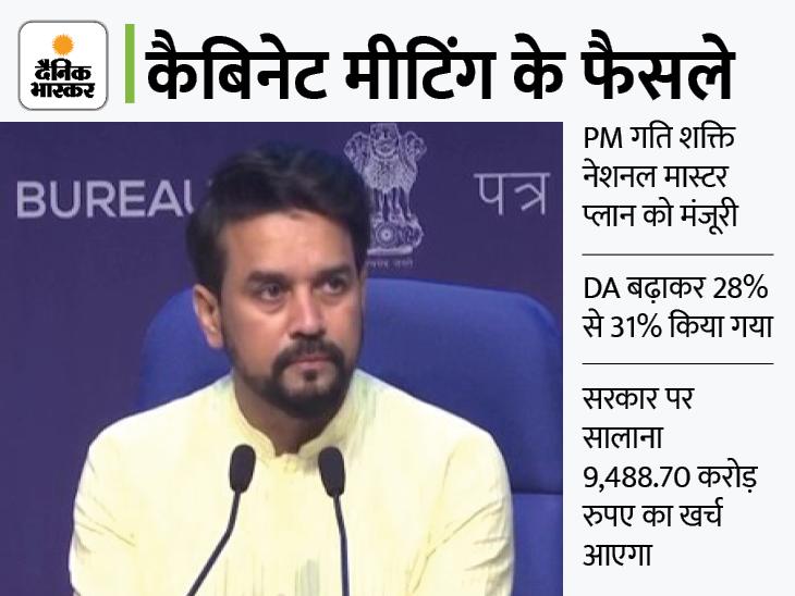 कैबिनेट बैठक में 3% DA बढ़ाने का ऐलान, एक करोड़ से ज्यादा कर्मचारियों और पेंशनर्स को फायदा होगा|देश,National - Dainik Bhaskar