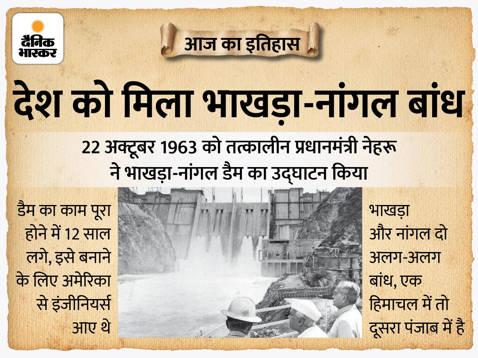 58 साल पहले देश को मिला भाखड़ा-नांगल, ये भारत के साथ ही एशिया का भी दूसरा सबसे ऊंचा बांध|देश,National - Dainik Bhaskar