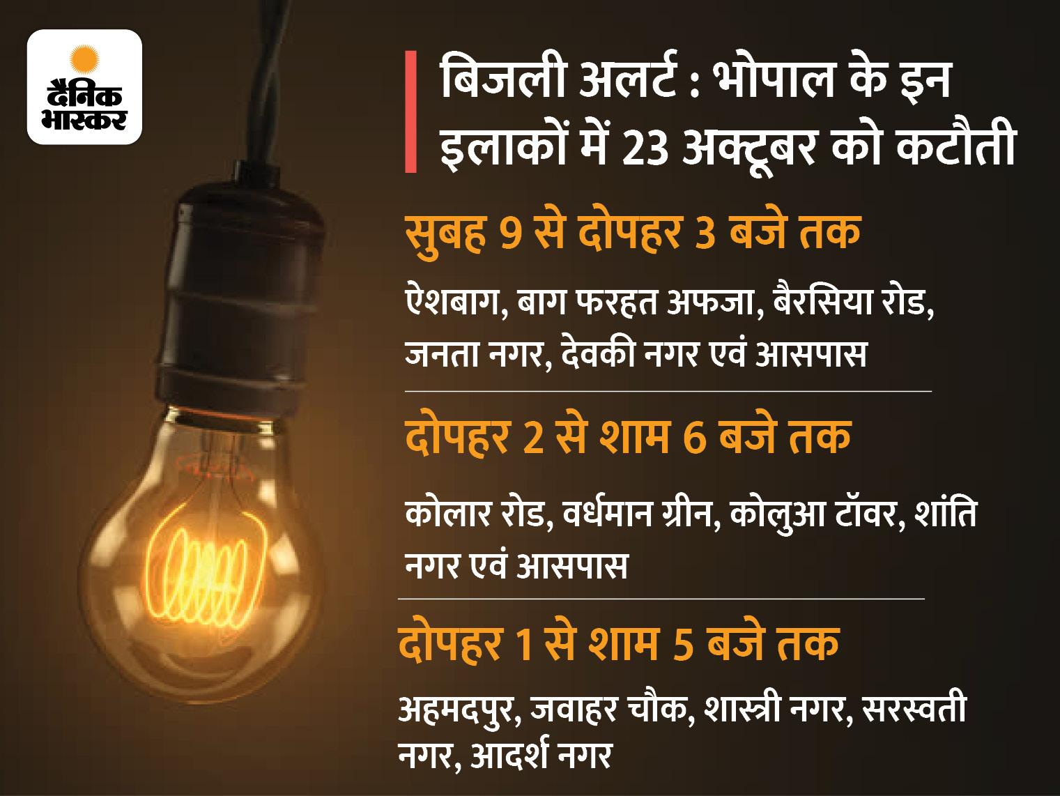 ऐशबाग, बैरसिया रोड, जनता नगर में 6, कोलार रोड, शांतिनगर, अहमदपुर और जवाहर चौक में 4 घंटे सप्लाई नहीं|भोपाल,Bhopal - Dainik Bhaskar