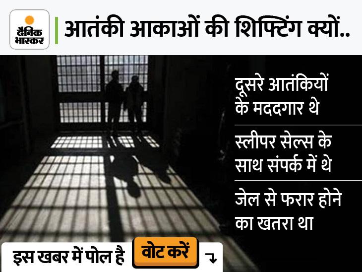 जम्मू-कश्मीर से हार्डकोर आतंकियों की दूसरे राज्यों की जेल में शिफ्टिंग शुरू, 26 आतंकियों का पहला ग्रुप आगरा रवाना|देश,National - Dainik Bhaskar