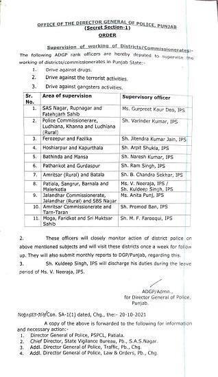 राज्य में कमिश्नरेट और डिस्ट्रिक पुलिस की नशे, आतंकी और गैंगस्टरों के खिलाफ चल रही ड्राइव की करेंगे समीक्षा अमृतसर,Amritsar - Dainik Bhaskar