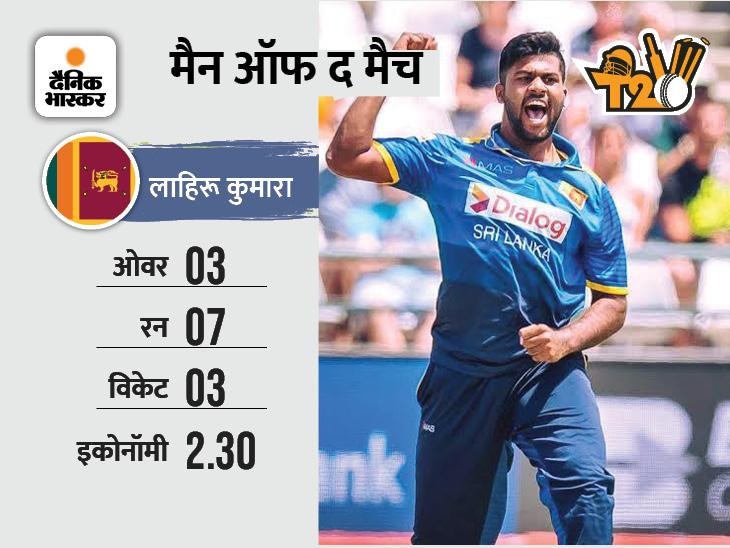 क्वालिफायर के आखिरी मैच में नीदरलैंड को 8 विकेट से हराया, साफ हुई सुपर-12 की तस्वीर|टी-20 वर्ल्ड कप,T20 World Cup - Dainik Bhaskar