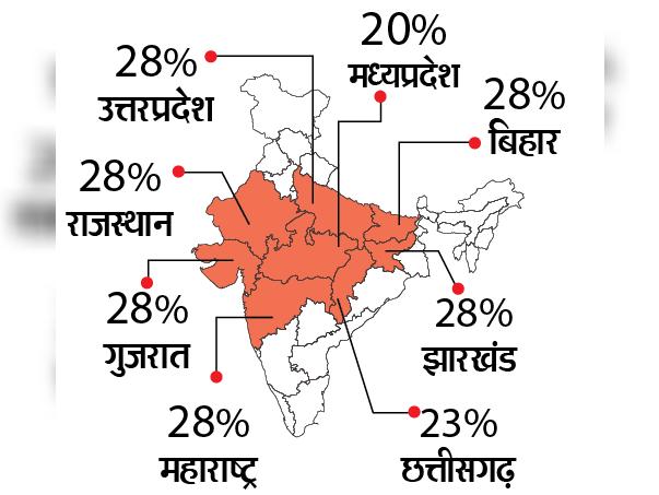 दिवाली पर मप्र के 6.70 लाख कर्मचारियों के खाते में 3000 करोड़ ज्यादा आएंगे, हर महीने 1200 से 17000 रुपए तक फायदा|भोपाल,Bhopal - Dainik Bhaskar