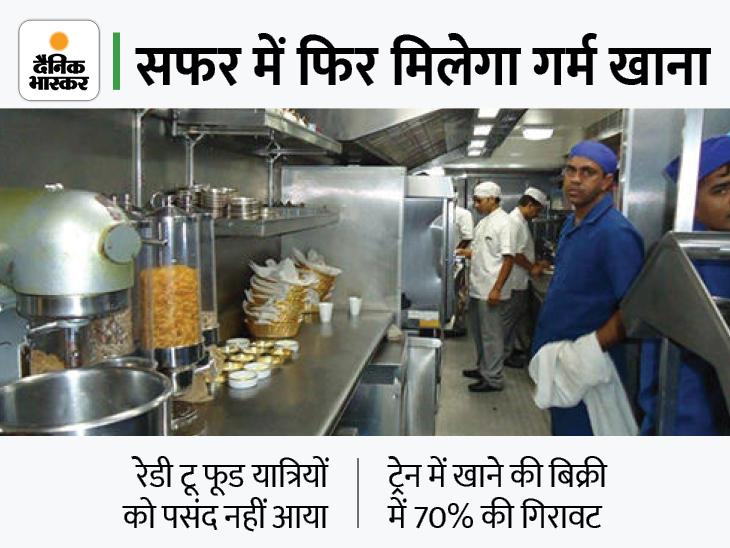 ट्रेनों में 18 महीने बाद फिर परोसा जाएगा ताजा खाना, पिछले साल कोरोना के चलते रोक लगी थी|देश,National - Dainik Bhaskar