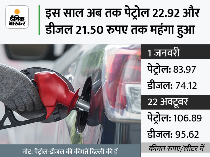 लगातार तीसरे दिन महंगे हुए, अक्टूबर में अब तक पेट्रोल 5.25 और डीजल 5.75 रुपए महंगा हुआ यूटिलिटी,Utility - Dainik Bhaskar