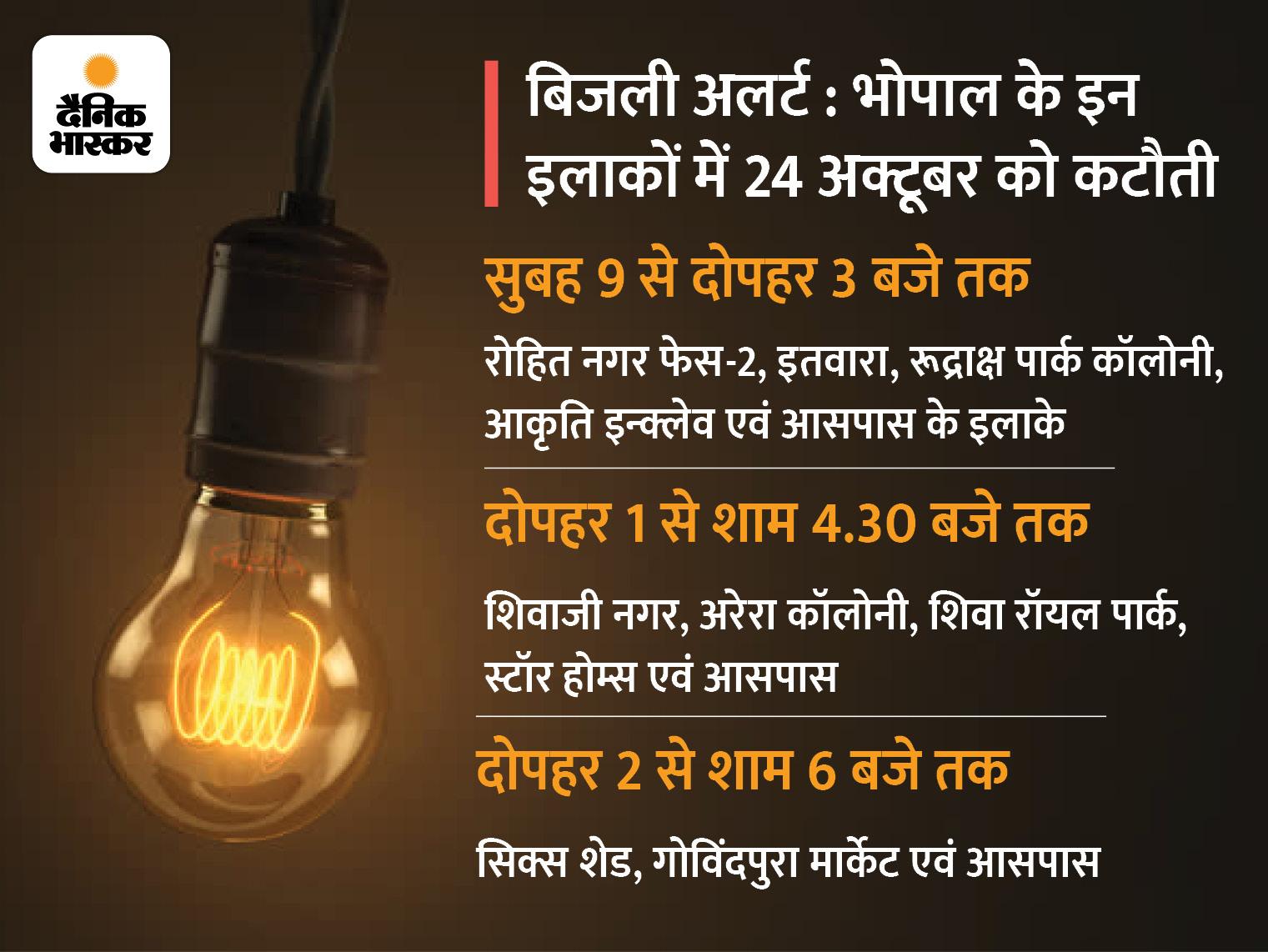 रोहित नगर फेस-2, इतवारा में 6, अरेरा कॉलोनी-शिवाजी नगर में 3.30 और गोविंदपुरा मार्केट-सिक्स शेड में 4 घंटे सप्लाई नहीं भोपाल,Bhopal - Dainik Bhaskar