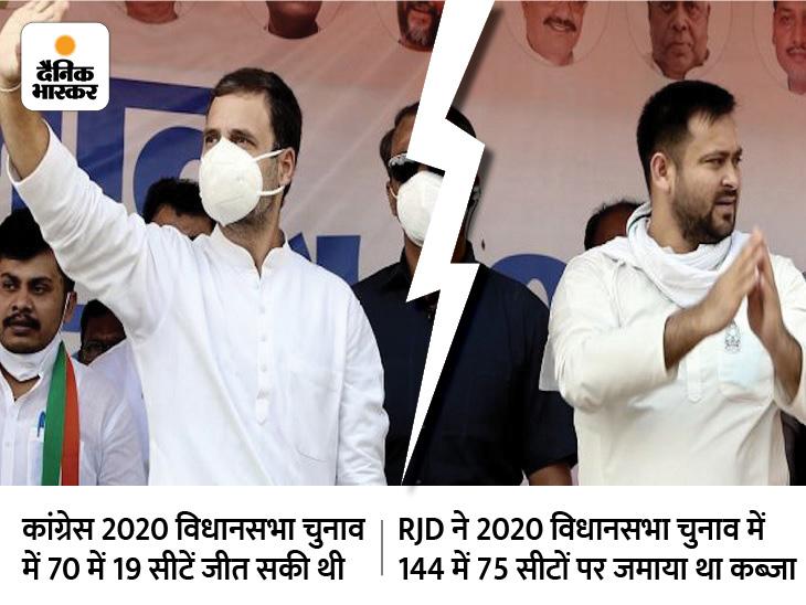 क्या रहे दो सबसे बड़े कारण, जिसने बिहार में तोड़ दिया महागठबंधन; उपचुनाव में दोनों आमने-सामने|पटना,Patna - Dainik Bhaskar