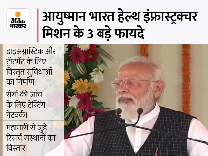 PM मोदी बोले- वाराणसी में 7 साल में डेवलपमेंट का रिकॉर्ड, सरकार सबका दर्द समझती है देश,National - Dainik Bhaskar