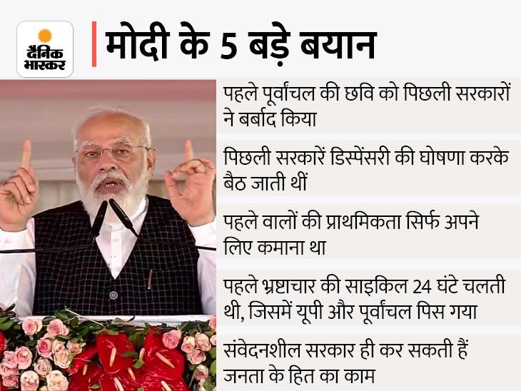सिद्धार्थनगर में PM मोदी बोले- पहले भ्रष्टाचार की साइकिल 24 घंटे चलती थी, अब ऐसा नहीं|सिद्धार्थनगर,Siddharthnagar - Dainik Bhaskar
