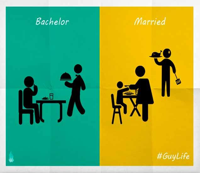 Funny: 10 फोटोंमधून पाहा लग्नानंतर कसे बदलते मुलाचे आयुष्य, पाहून हसू येईल| - Divya Marathi