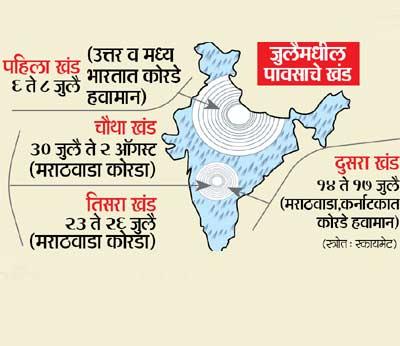 मान्सून : मराठवाड्यासाठी जुलै महिना जाणार खडतर!, पहिला आठवडा पावसाचा|औरंगाबाद,Aurangabad - Divya Marathi