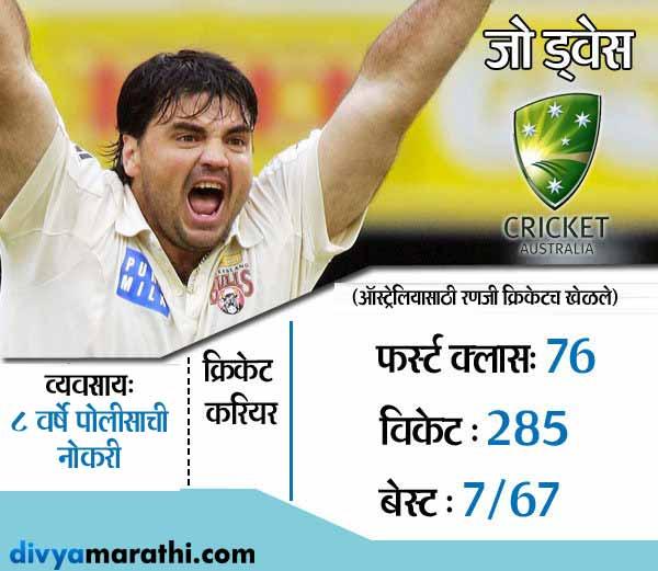 क्रिकेटर बनण्यापूर्वी कोणती नोकरी करत होता धोनी, जाणून घ्या...|देश,National - Divya Marathi