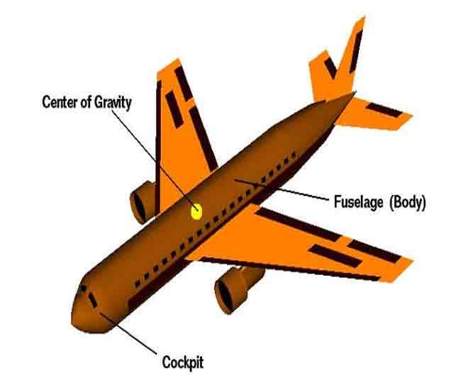 एअरोब्रिज विमानाला धडकल्याने फ्युजलेज क्षतिग्रस्त झाले. - Divya Marathi