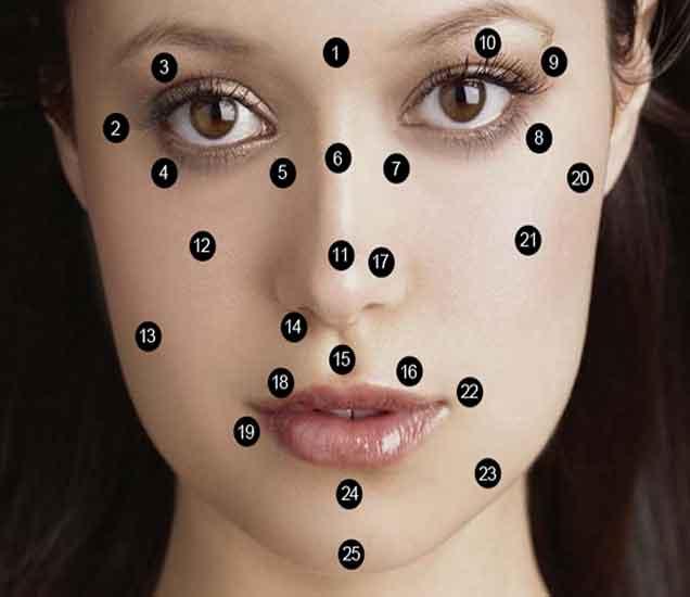 तुमच्या चेह-यावर आणि शरीरावर तीळ आहे, यामागे आहेत विचित्र आरोग्य आणि सांस्कृतिक फॅक्टस्| - Divya Marathi